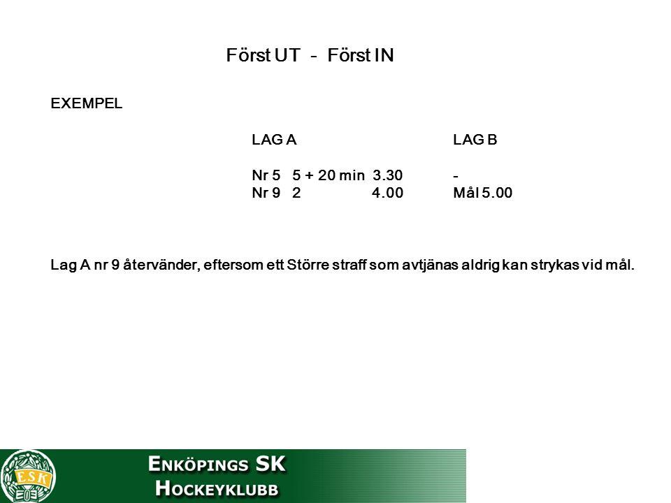 Först UT - Först IN EXEMPEL LAG ALAG B Nr 5 5 + 20 min 3.30- Nr 9 2 4.00Mål 5.00 Lag A nr 9 återvänder, eftersom ett Större straff som avtjänas aldrig kan strykas vid mål.