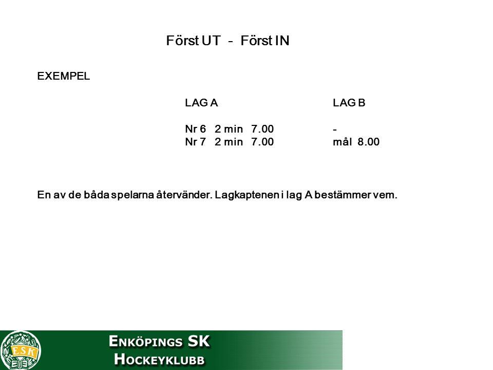 Först UT - Först IN EXEMPEL LAG ALAG B Nr 6 2 min 7.00- Nr 7 2 min 7.00mål 8.00 En av de båda spelarna återvänder. Lagkaptenen i lag A bestämmer vem.