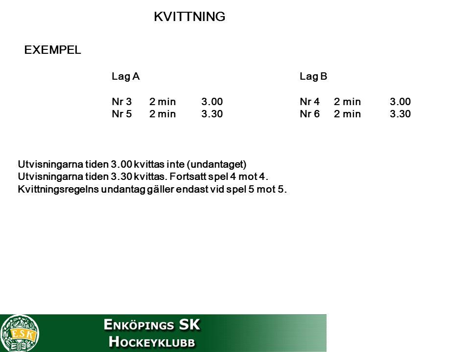 KVITTNING EXEMPEL Lag A Lag B Nr 3 2 min 3.00Nr 4 2 min 3.00 Nr 5 2 min 3.30Nr 6 2 min 3.30 Utvisningarna tiden 3.00 kvittas inte (undantaget) Utvisningarna tiden 3.30 kvittas.