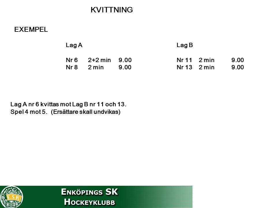 KVITTNING EXEMPEL Lag A Lag B Nr 6 2+2 min 9.00Nr 11 2 min 9.00 Nr 8 2 min 9.00Nr 13 2 min 9.00 Lag A nr 6 kvittas mot Lag B nr 11 och 13.