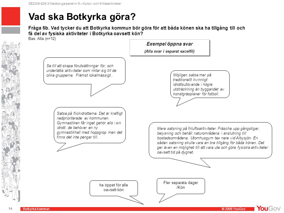 Botkyrka kommun © 2009 YouGov 14 SE2009-529-3 Medborgarpanel nr 5 – Kultur- och fritidsaktiviteter Vad ska Botkyrka göra.