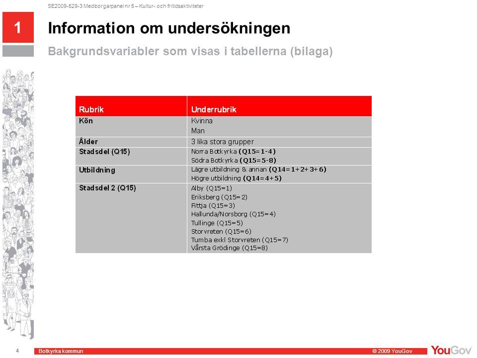 Botkyrka kommun © 2009 YouGov 4 SE2009-529-3 Medborgarpanel nr 5 – Kultur- och fritidsaktiviteter Bakgrundsvariabler som visas i tabellerna (bilaga) 1 Information om undersökningen