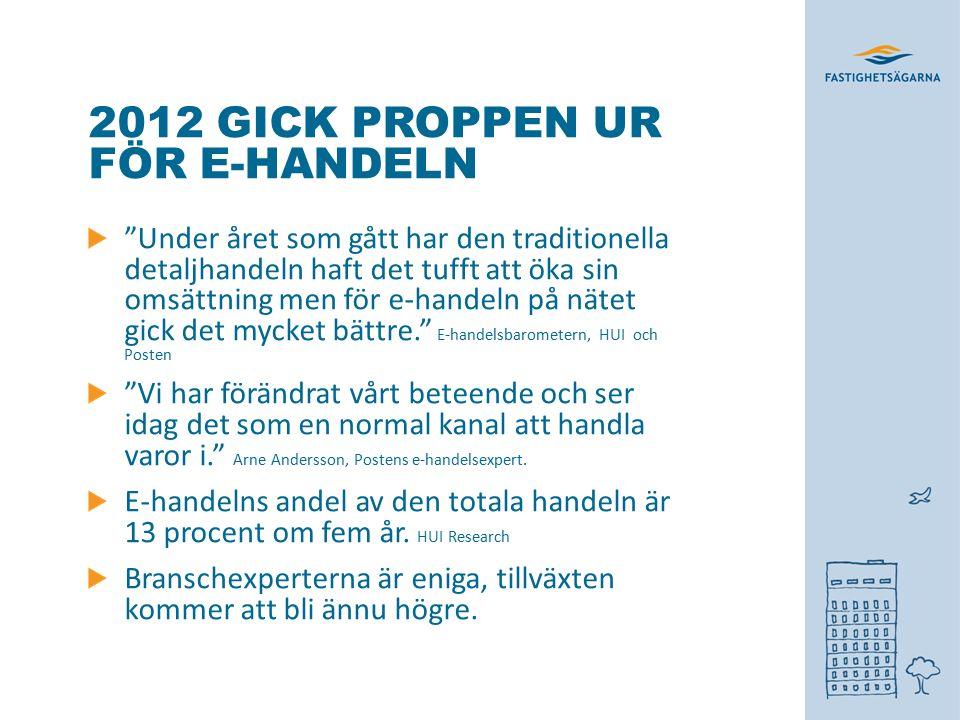 INOM VILKA BRANSCHER ÖKAR E- HANDELN MEST.Sport och fritid växte mest 2012 med 27%.
