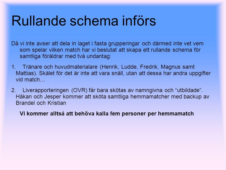Rutin som gäller I Sportnik, på varje hemmamatch anges vilka som bemannar sekretariatet.
