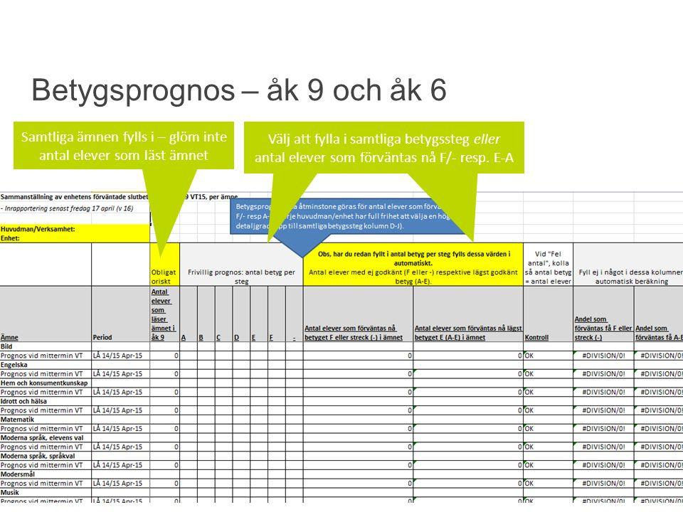 Betygsprognos åk 6 Om enheten sätter blockbetyg i So eller No i åk 6, dela upp betyget på ämnesnivå (t ex C i blockbetyg No = C i Biologi, C i Fysik och C i Kemi