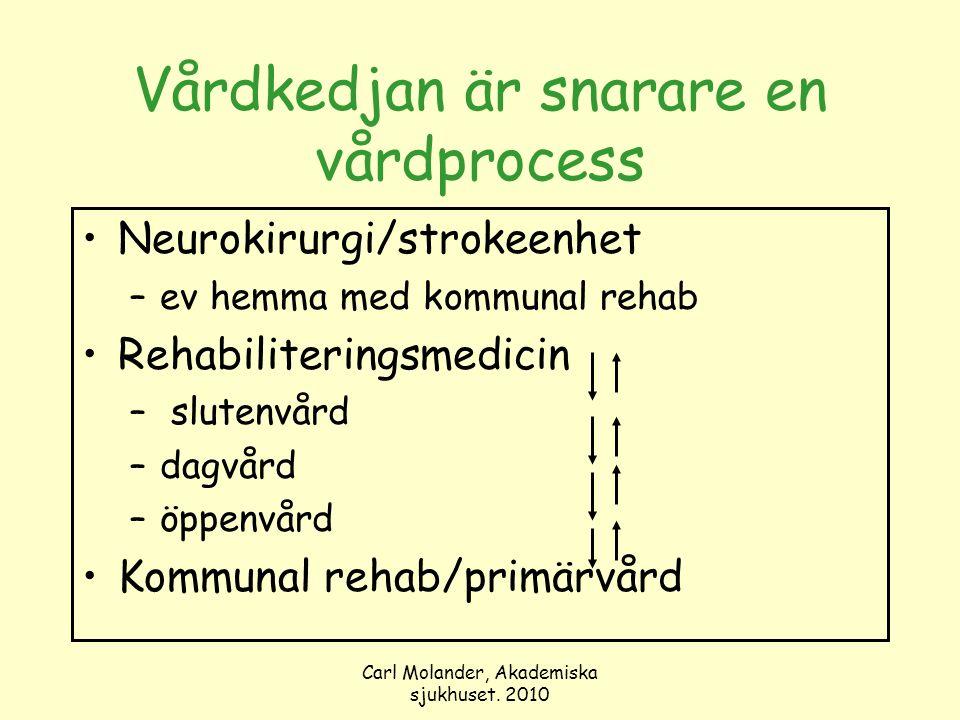 Carl Molander, Akademiska sjukhuset. 2010 Vårdkedjan är snarare en vårdprocess Neurokirurgi/strokeenhet –ev hemma med kommunal rehab Rehabiliteringsme