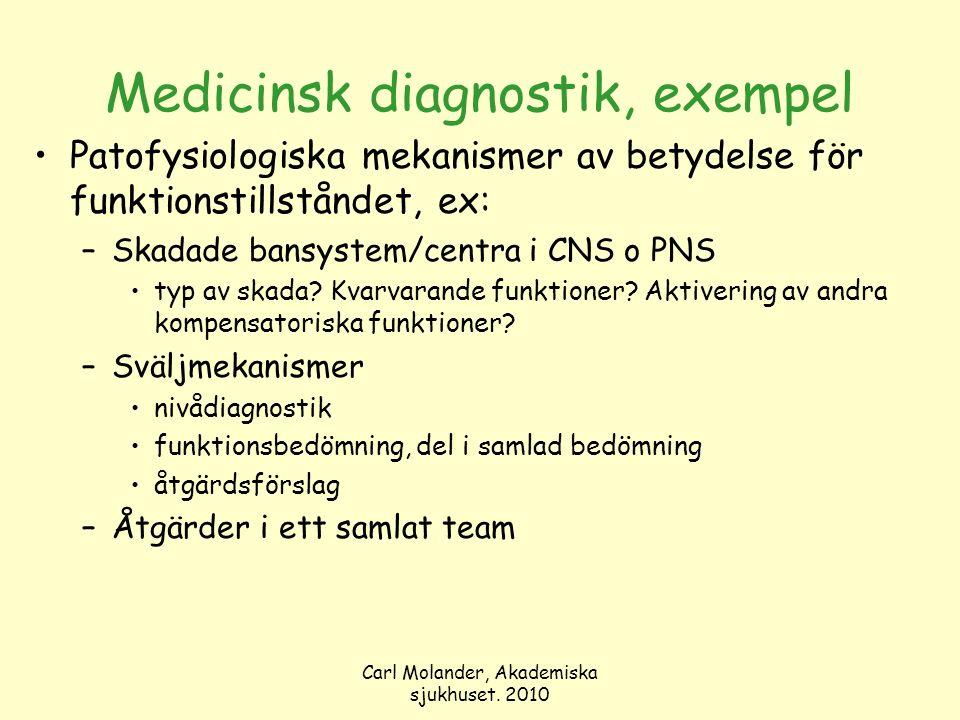 Carl Molander, Akademiska sjukhuset. 2010 Medicinsk diagnostik, exempel Patofysiologiska mekanismer av betydelse för funktionstillståndet, ex: –Skadad