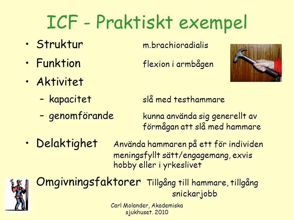 Carl Molander, Akademiska sjukhuset. 2010 ICF - Praktiskt exempel Struktur m.brachioradialis Funktion flexion i armbågen Aktivitet –kapacitet slå med