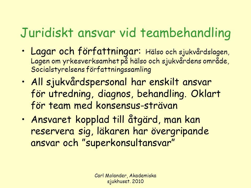 Carl Molander, Akademiska sjukhuset. 2010 Juridiskt ansvar vid teambehandling Lagar och författningar: Hälso och sjukvårdslagen, Lagen om yrkesverksam