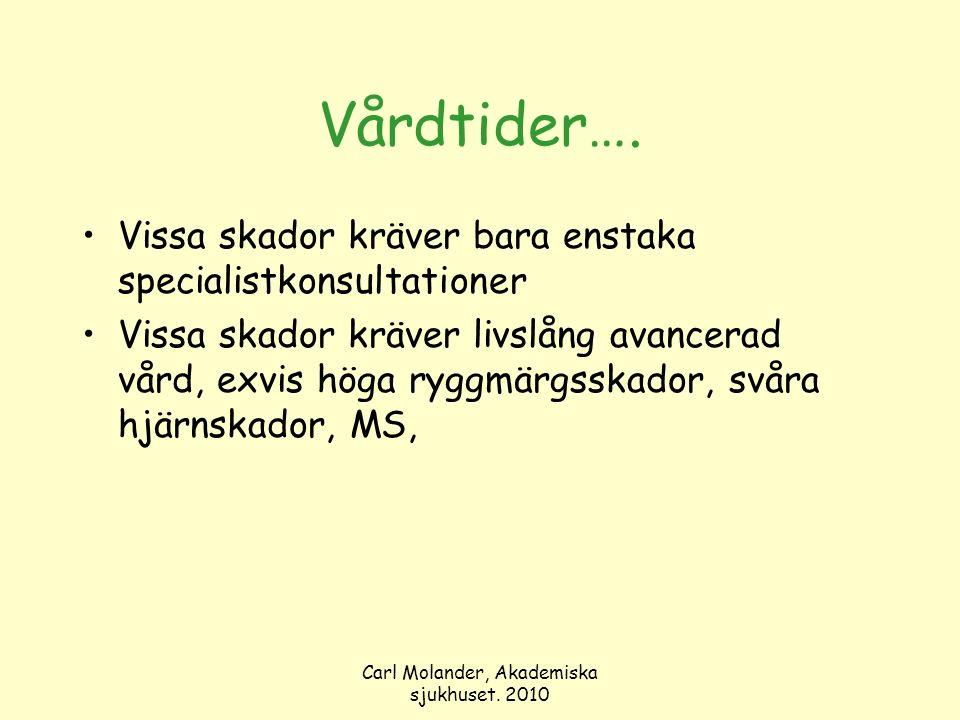 Carl Molander, Akademiska sjukhuset. 2010 Vårdtider…. Vissa skador kräver bara enstaka specialistkonsultationer Vissa skador kräver livslång avancerad