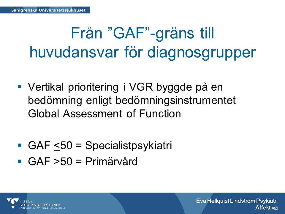 Från GAF -gräns till huvudansvar för diagnosgrupper  Vertikal prioritering i VGR byggde på en bedömning enligt bedömningsinstrumentet Global Assessment of Function  GAF <50 = Specialistpsykiatri  GAF >50 = Primärvård 10 Eva Hellquist Lindström Psykiatri Affektiva