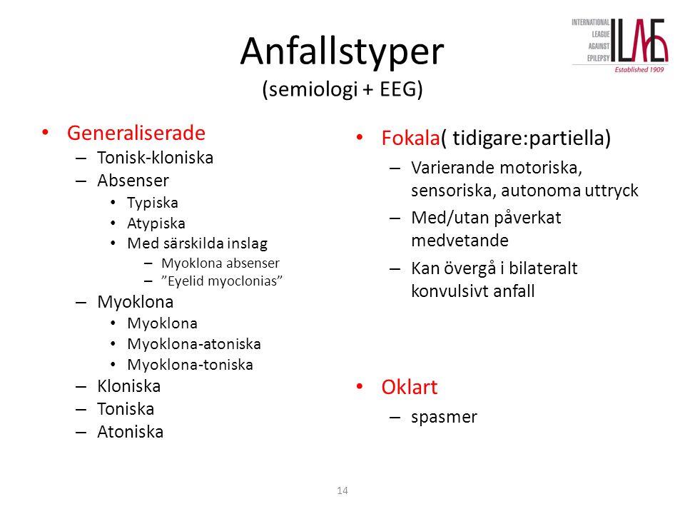"""14 Anfallstyper (semiologi + EEG) Generaliserade – Tonisk-kloniska – Absenser Typiska Atypiska Med särskilda inslag – Myoklona absenser – """"Eyelid myoc"""