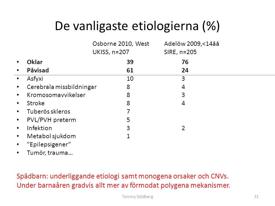 De vanligaste etiologierna (%) Oklar3976 Påvisad6124 Asfyxi103 Cerebrala missbildningar84 Kromosomavvikelser83 Stroke84 Tuberös skleros7 PVL/PVH preterm5 Infektion3 2 Metabol sjukdom1 Epilepsigener Tumör, trauma… Spädbarn: underliggande etiologi samt monogena orsaker och CNVs.