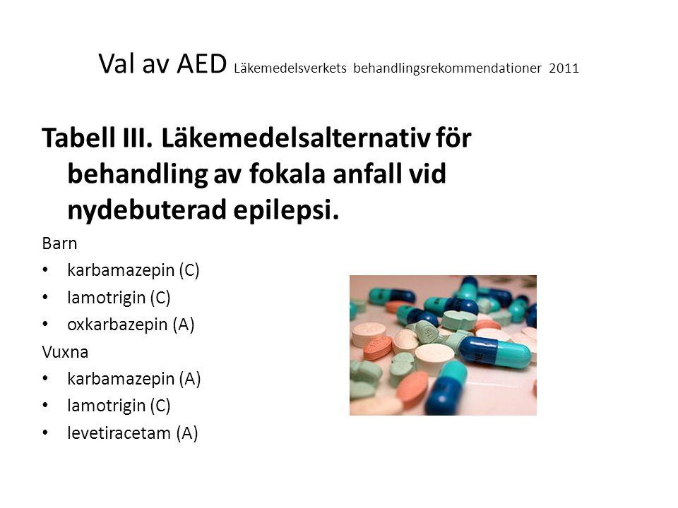 Val av AED Läkemedelsverkets behandlingsrekommendationer 2011 Tabell III. Läkemedelsalternativ för behandling av fokala anfall vid nydebuterad epileps