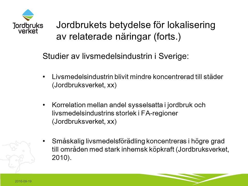 Jordbrukets betydelse för lokalisering av relaterade näringar (forts.) Studier av livsmedelsindustrin i Sverige: Livsmedelsindustrin blivit mindre koncentrerad till städer (Jordbruksverket, xx) Korrelation mellan andel sysselsatta i jordbruk och livsmedelsindustrins storlek i FA-regioner (Jordbruksverket, xx) Småskalig livsmedelsförädling koncentreras i högre grad till områden med stark inhemsk köpkraft (Jordbruksverket, 2010).