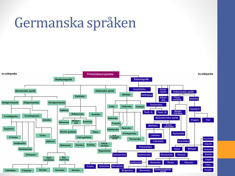 Germanska språken