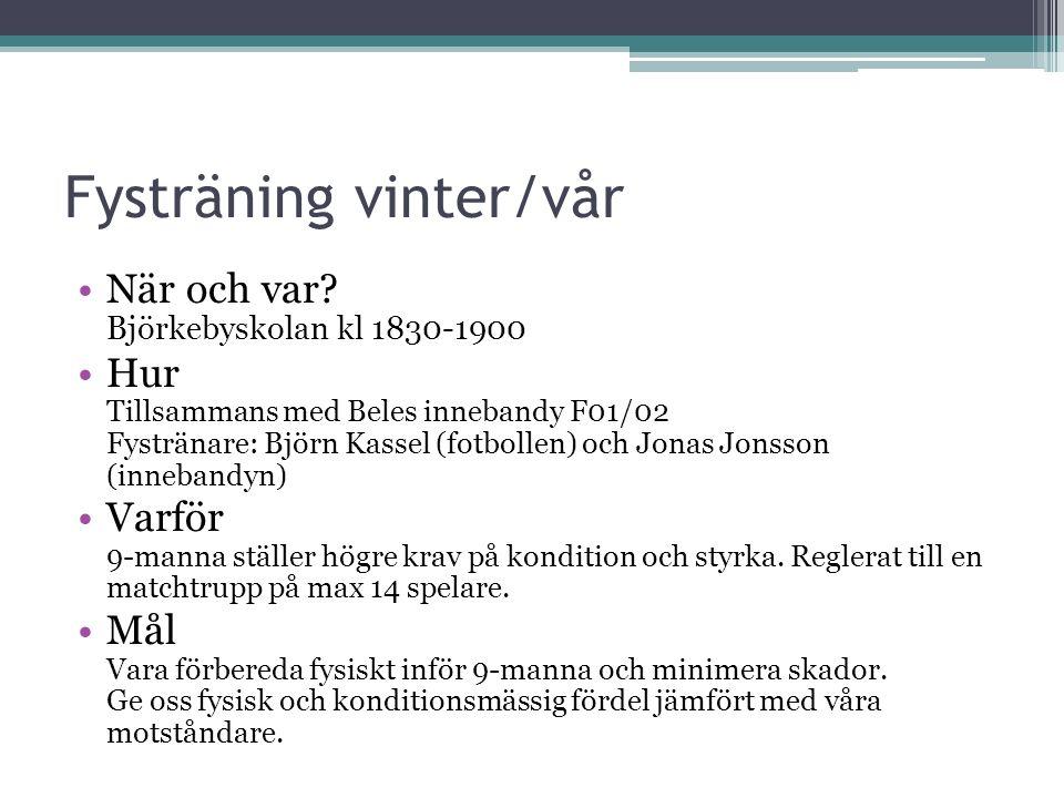 Fysträning vinter/vår När och var.