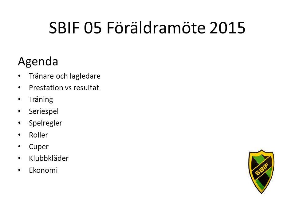 SBIF 05 Föräldramöte 2015 Agenda Tränare och lagledare Prestation vs resultat Träning Seriespel Spelregler Roller Cuper Klubbkläder Ekonomi