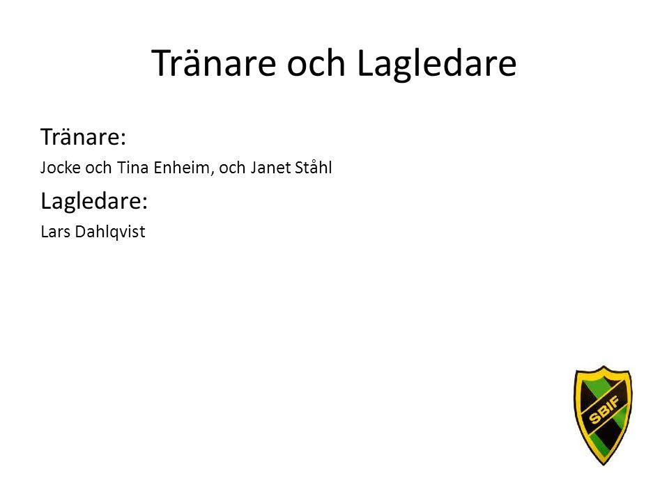 Tränare och Lagledare Tränare: Jocke och Tina Enheim, och Janet Ståhl Lagledare: Lars Dahlqvist