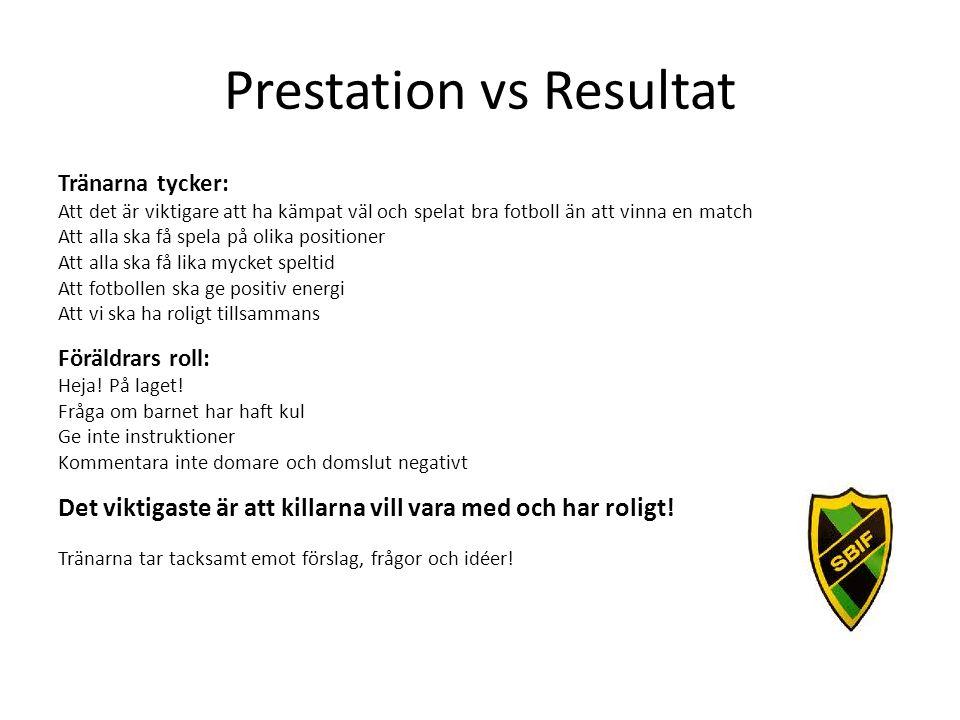 Prestation vs Resultat Tränarna tycker: Att det är viktigare att ha kämpat väl och spelat bra fotboll än att vinna en match Att alla ska få spela på o