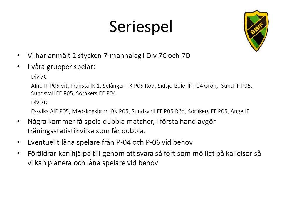Seriespel Vi har anmält 2 stycken 7-mannalag i Div 7C och 7D I våra grupper spelar: Div 7C Alnö IF P05 vit, Fränsta IK 1, Selånger FK P05 Röd, Sidsjö-Böle IF P04 Grön, Sund IF P05, Sundsvall FF P05, Söråkers FF P04 Div 7D Essviks AIF P05, Medskogsbron BK P05, Sundsvall FF P05 Röd, Söråkers FF P05, Ånge IF Några kommer få spela dubbla matcher, i första hand avgör träningsstatistik vilka som får dubbla.