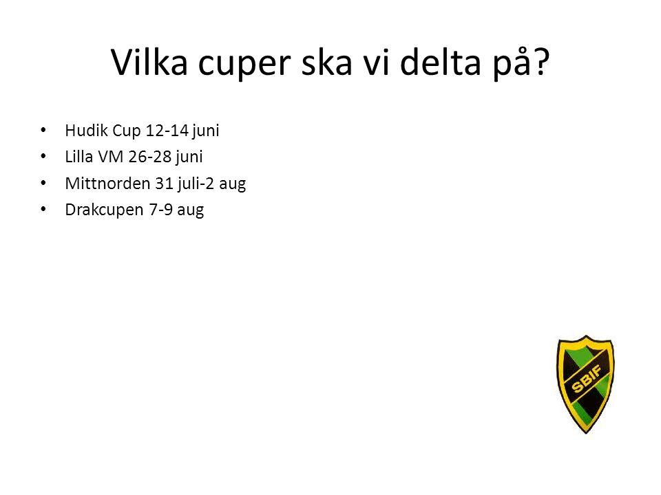 Vilka cuper ska vi delta på? Hudik Cup 12-14 juni Lilla VM 26-28 juni Mittnorden 31 juli-2 aug Drakcupen 7-9 aug