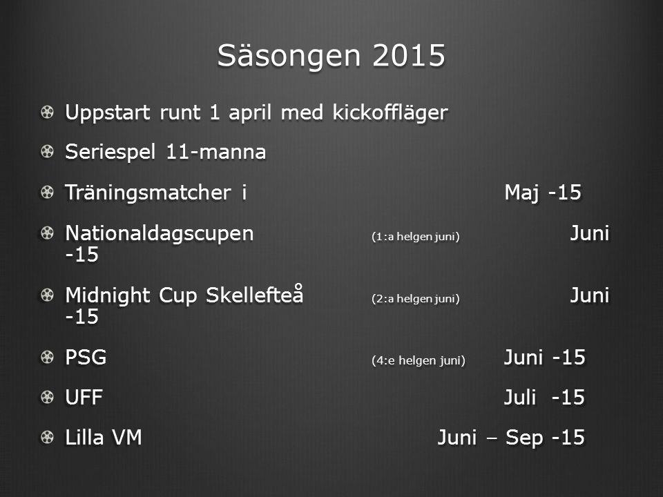 Säsongen 2015 Uppstart runt 1 april med kickoffläger Seriespel 11-manna Träningsmatcher i Maj -15 Nationaldagscupen (1:a helgen juni) Juni -15 Midnight Cup Skellefteå (2:a helgen juni) Juni -15 PSG (4:e helgen juni) Juni -15 UFFJuli -15 Lilla VMJuni – Sep -15