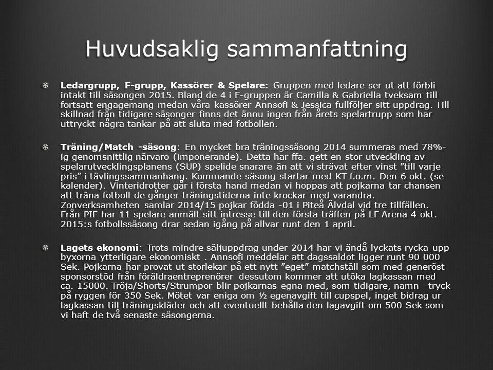 Huvudsaklig sammanfattning Ledargrupp, F-grupp, Kassörer & Spelare: Gruppen med ledare ser ut att förbli intakt till säsongen 2015. Bland de 4 i F-gru