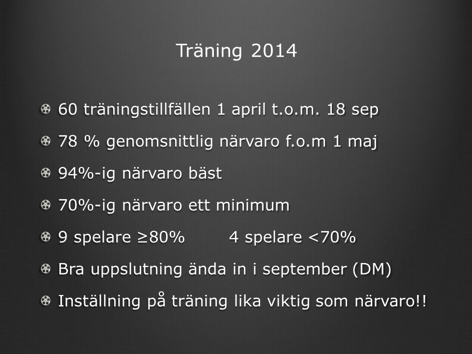 Seriespel 2014 1 lag 9-manna 1 lag 9-manna 14 seriematcher spelade (29 st 2013) 2 seriematcher div.