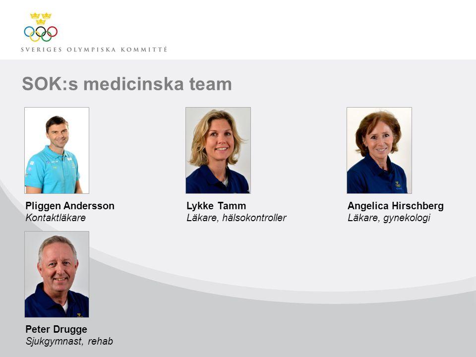 SOK:s medicinska team Pliggen Andersson Kontaktläkare Lykke Tamm Läkare, hälsokontroller Angelica Hirschberg Läkare, gynekologi Peter Drugge Sjukgymna