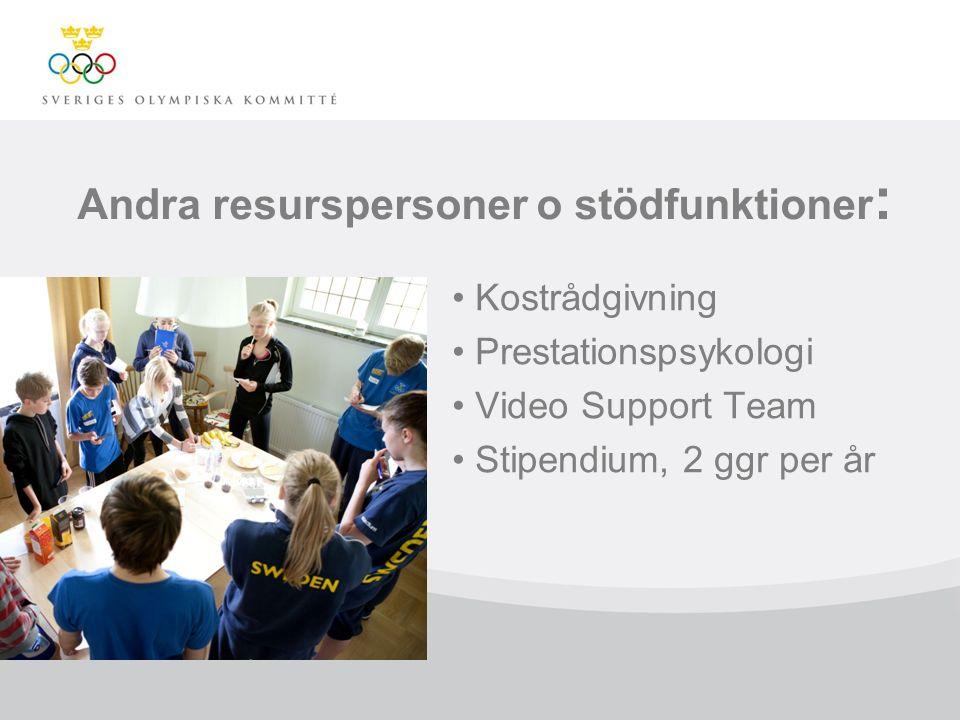 Andra resurspersoner o stödfunktioner : Kostrådgivning Prestationspsykologi Video Support Team Stipendium, 2 ggr per år