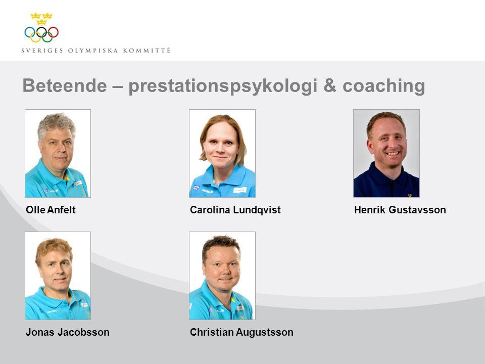 Beteende – prestationspsykologi & coaching Olle AnfeltHenrik GustavssonCarolina Lundqvist Jonas JacobssonChristian Augustsson
