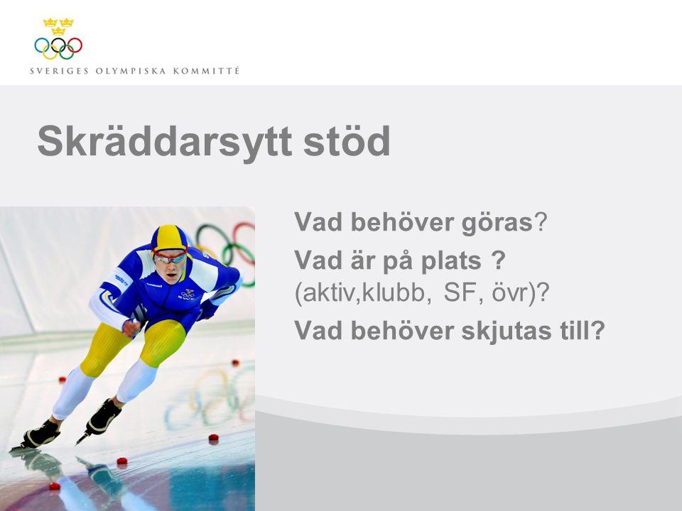 Våra förväntningar på er: Målsättning - Utvecklingsplan – Årsplanering – Utvärdering Målsättning - Utvecklingsplan – Årsplanering – Utvärdering 100 % insats, vad är optimalt vad gör skillnad 100 % insats, vad är optimalt vad gör skillnad Träningsdagbok Träningsdagbok Olympiska rättigheter Olympiska rättigheter Ställa upp för SOK:s sponsorer Ställa upp för SOK:s sponsorer