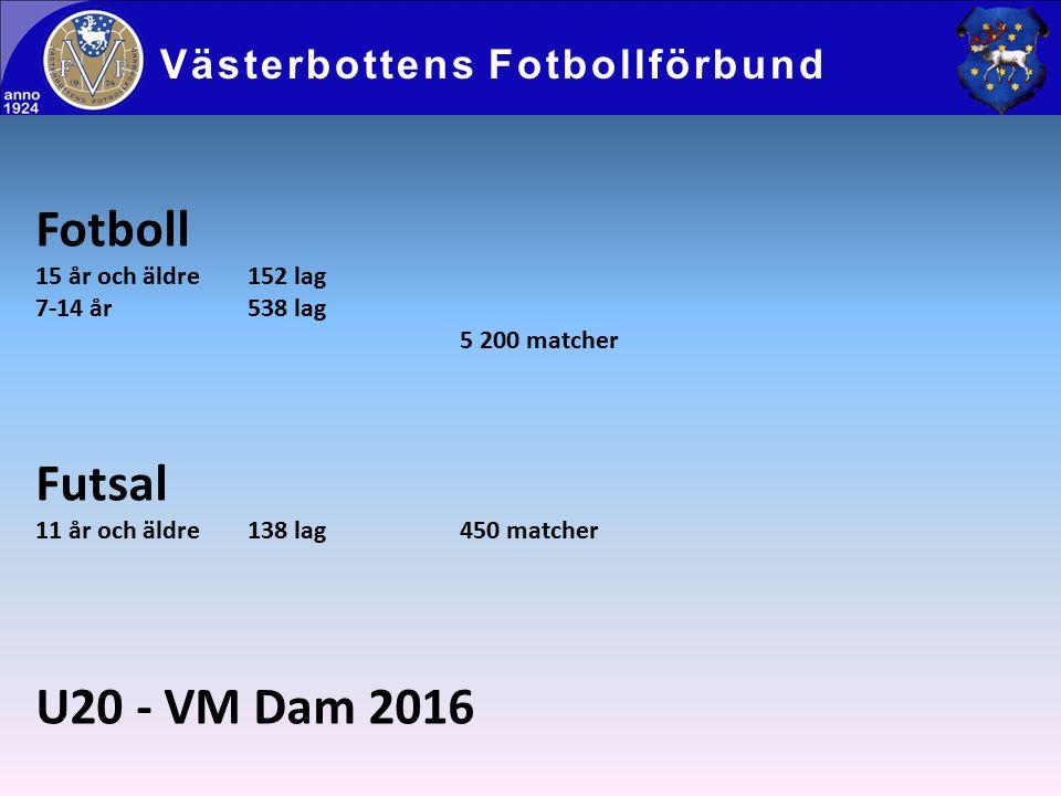 Västerbottens Fotbollförbund Fotboll 15 år och äldre152 lag 7-14 år538 lag 5 200 matcher Futsal 11 år och äldre138 lag450 matcher U20 - VM Dam 2016