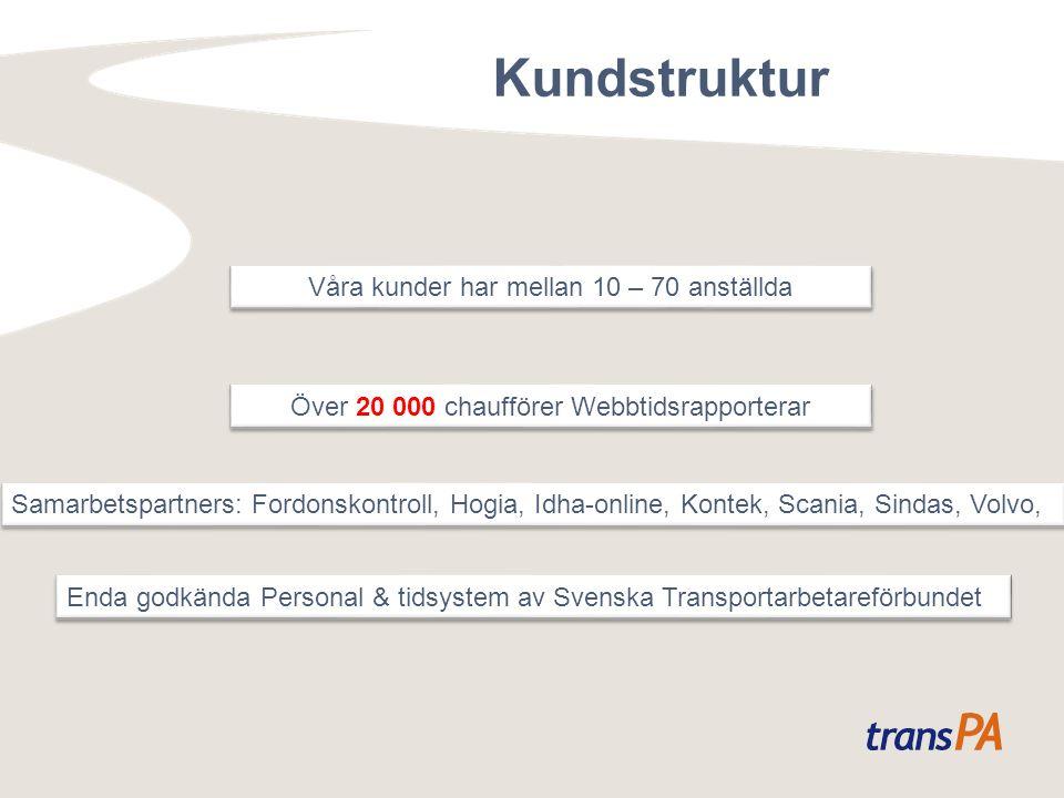Över 20 000 chaufförer Webbtidsrapporterar Enda godkända Personal & tidsystem av Svenska Transportarbetareförbundet Samarbetspartners: Fordonskontroll, Hogia, Idha-online, Kontek, Scania, Sindas, Volvo, Kundstruktur Våra kunder har mellan 10 – 70 anställda