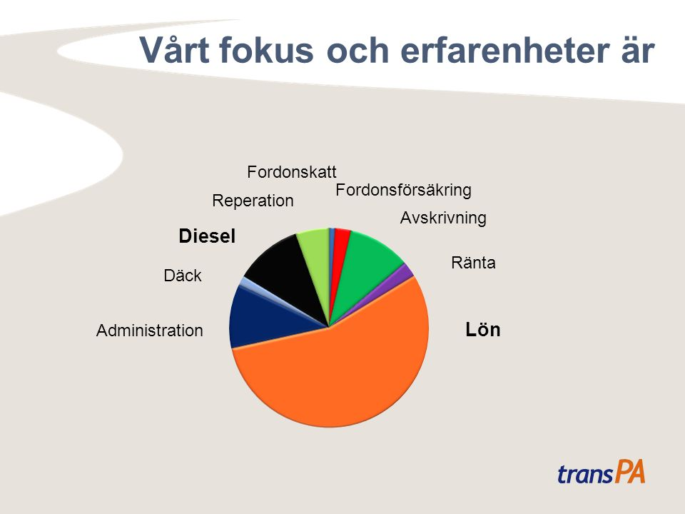 Administration Däck Diesel Reperation Fordonskatt Fordonsförsäkring Avskrivning Ränta Lön Vårt fokus och erfarenheter är