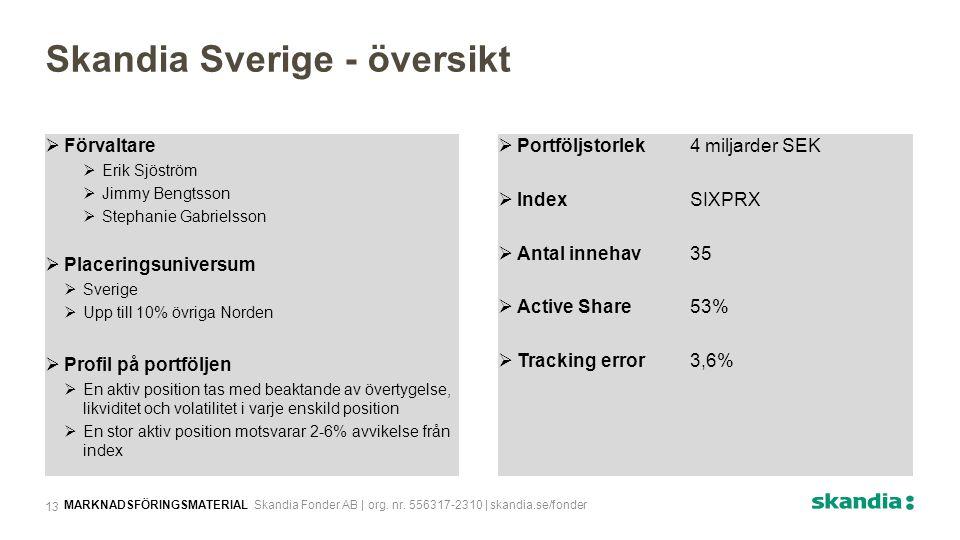  Förvaltare  Erik Sjöström  Jimmy Bengtsson  Stephanie Gabrielsson  Placeringsuniversum  Sverige  Upp till 10% övriga Norden  Profil på portfö
