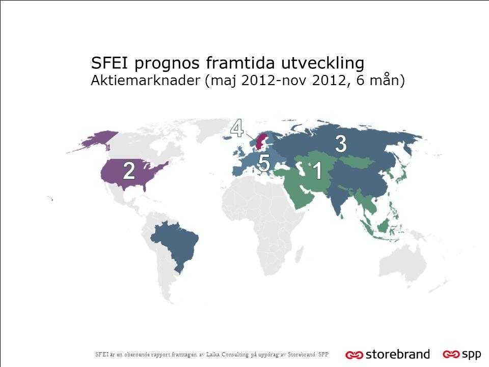 SFEI prognos framtida utveckling Aktiemarknader (maj 2012-nov 2012, 6 mån) SFEI är en oberoende rapport framtagen av Laika Consulting på uppdrag av Storebrand/SPP