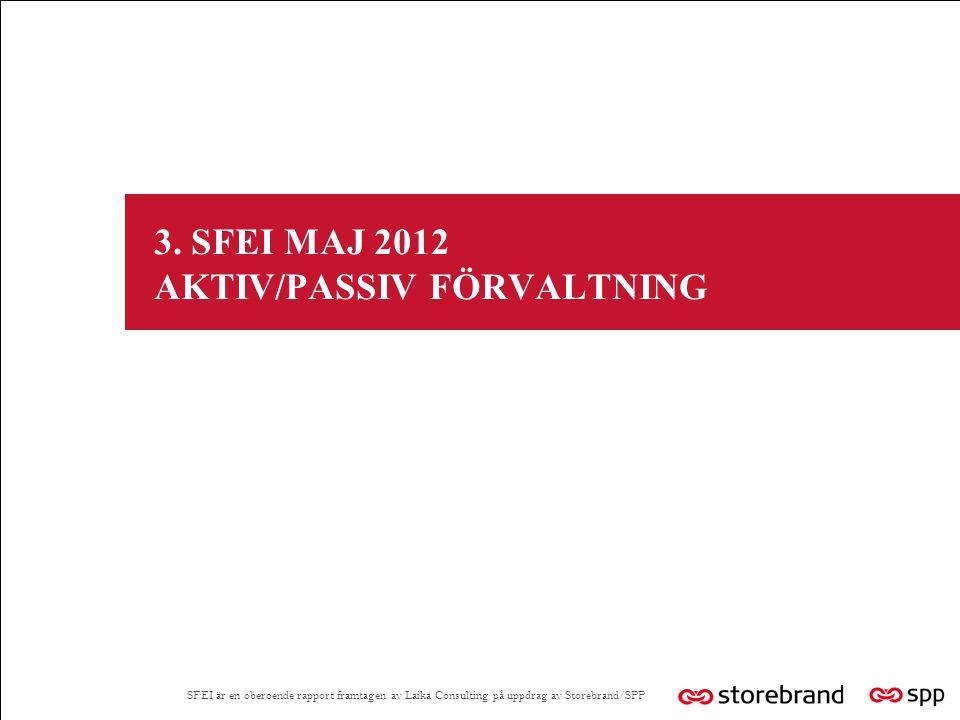 3. SFEI MAJ 2012 AKTIV/PASSIV FÖRVALTNING
