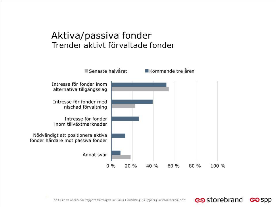 Aktiva/passiva fonder 21 Trender aktivt förvaltade fonder SFEI är en oberoende rapport framtagen av Laika Consulting på uppdrag av Storebrand/SPP