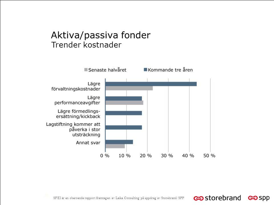 Aktiva/passiva fonder 22 Trender kostnader SFEI är en oberoende rapport framtagen av Laika Consulting på uppdrag av Storebrand/SPP