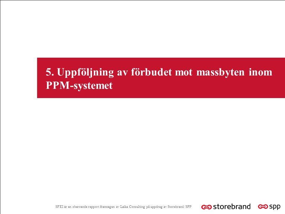 5. Uppföljning av förbudet mot massbyten inom PPM-systemet