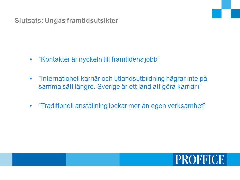 """Slutsats: Ungas framtidsutsikter """"Kontakter är nyckeln till framtidens jobb"""" """"Internationell karriär och utlandsutbildning hägrar inte på samma sätt l"""