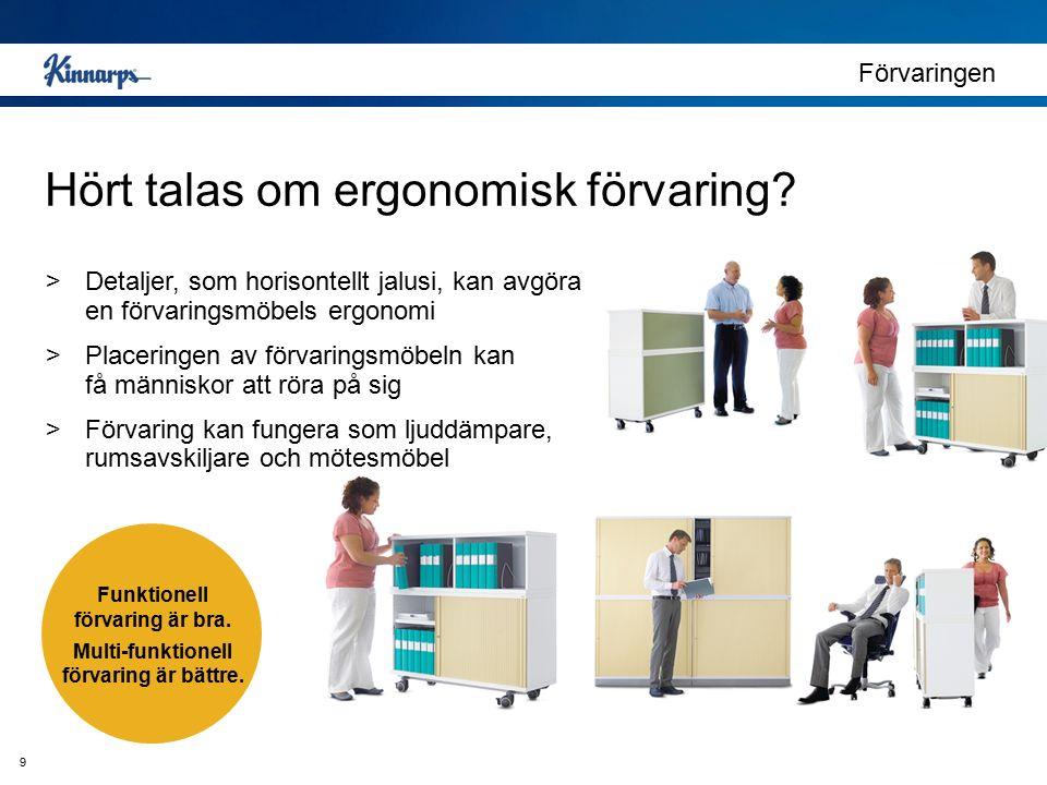 Hört talas om ergonomisk förvaring? Utsläpp >Detaljer, som horisontellt jalusi, kan avgöra en förvaringsmöbels ergonomi >Placeringen av förvaringsmöbe