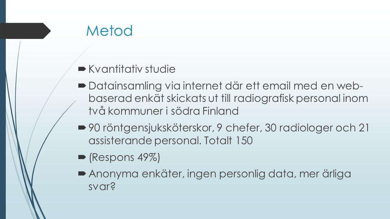 Metod  Kvantitativ studie  Datainsamling via internet där ett email med en web- baserad enkät skickats ut till radiografisk personal inom två kommuner i södra Finland  90 röntgensjuksköterskor, 9 chefer, 30 radiologer och 21 assisterande personal.