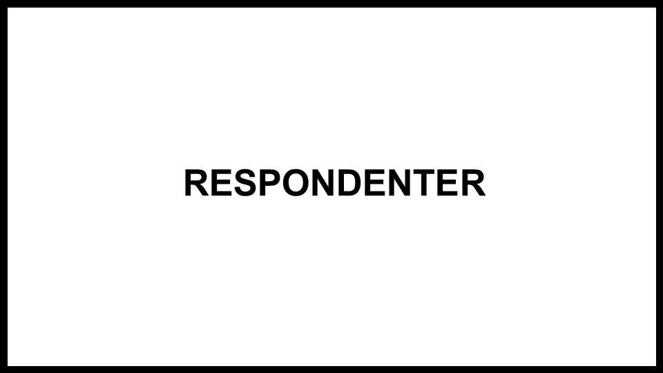 Om respondenterna Antal respondenter: Könsfördelning: Åldersfördelning: 4044