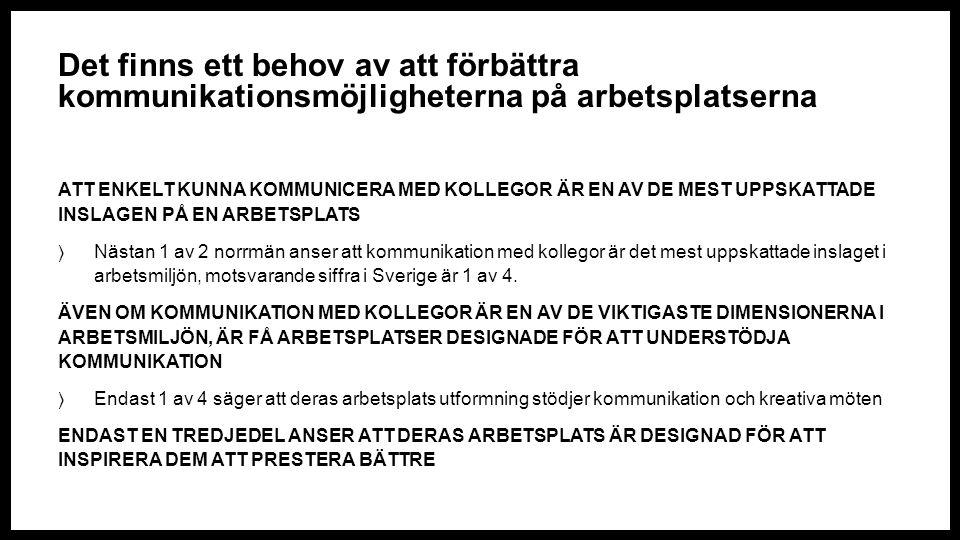 Det finns ett behov av att förbättra kommunikationsmöjligheterna på arbetsplatserna ATT ENKELT KUNNA KOMMUNICERA MED KOLLEGOR ÄR EN AV DE MEST UPPSKATTADE INSLAGEN PÅ EN ARBETSPLATS  Nästan 1 av 2 norrmän anser att kommunikation med kollegor är det mest uppskattade inslaget i arbetsmiljön, motsvarande siffra i Sverige är 1 av 4.