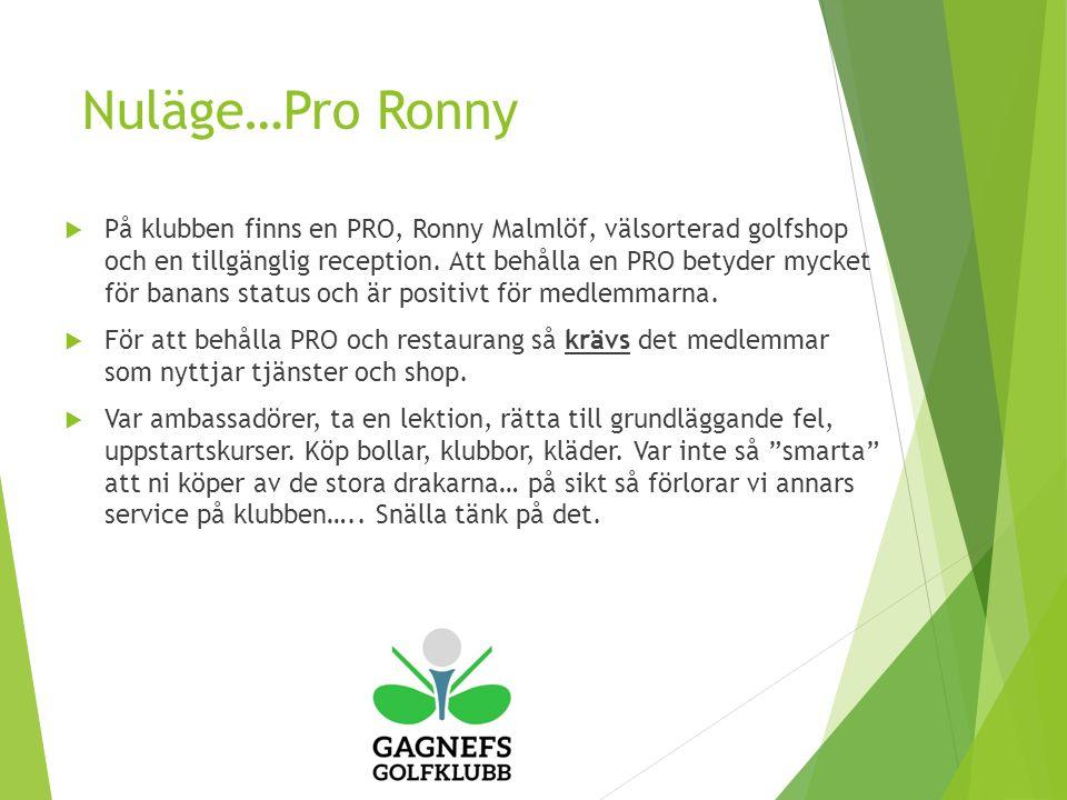 Nuläge…Pro Ronny  På klubben finns en PRO, Ronny Malmlöf, välsorterad golfshop och en tillgänglig reception.