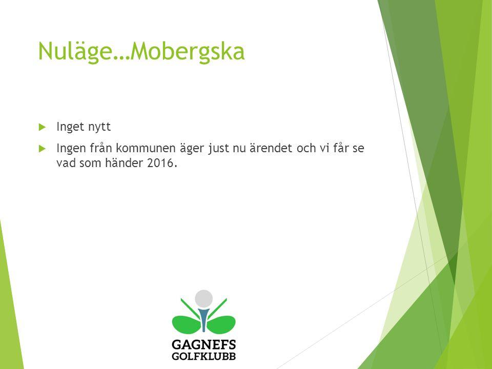 Nuläge…Mobergska  Inget nytt  Ingen från kommunen äger just nu ärendet och vi får se vad som händer 2016.