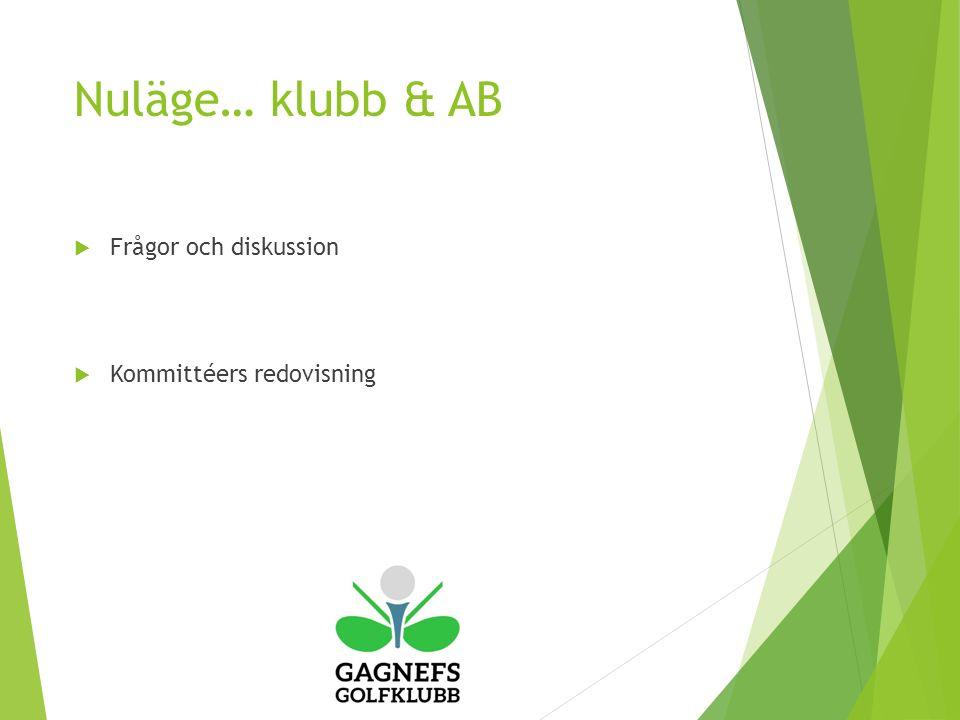 Nuläge… klubb & AB  Frågor och diskussion  Kommittéers redovisning